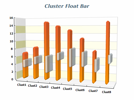 cluster float bar chart